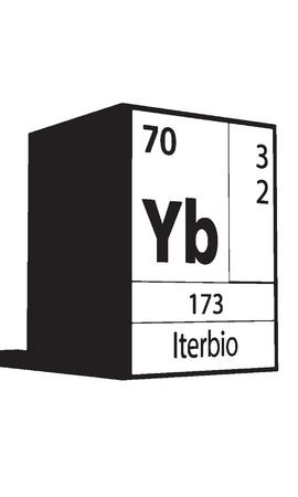 lanthanides: Iterbio, line art element of periodic table