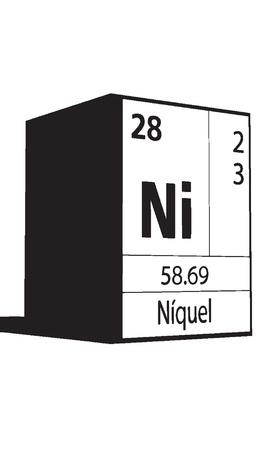 atomic symbol: Niquel, line art element of periodic table