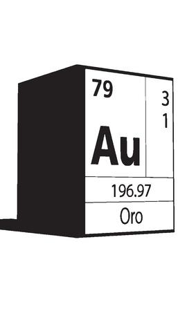 actinides: Oro, line art element of periodic table