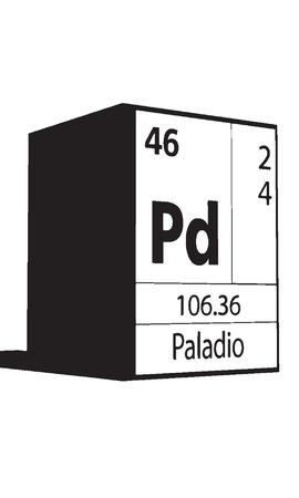 atomic symbol: Paladio, line art element of periodic table