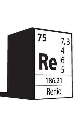 actinides: Renio, line art element of periodic table