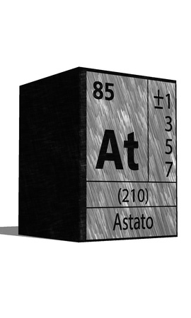 protons: At Chemical element of the periodic table with symbol