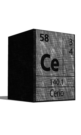 dissolved: Ce Chemical element of the periodic table with symbol
