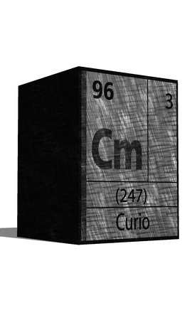 dissolved: Cm Chemical element of the periodic table with symbol