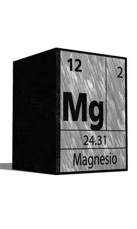 dissolved: Mg Chemical element of the periodic table with symbol
