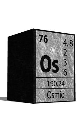 dissolved: Os Chemical element of the periodic table with symbol