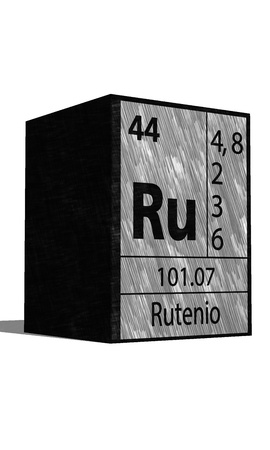 neutrons: Ru chemical element of the periodic table with symbol