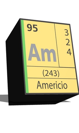 dissolved: Am symbol chemical element of the periodic table