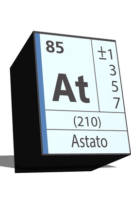 isotopes: At symbol chemical element of the periodic table