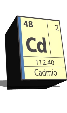 protons: Cd symbol chemical element of the periodic table Illustration