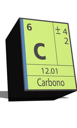C  symbol chemical element of the periodic table
