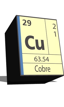 isotopes: Cu symbol chemical element of the periodic table