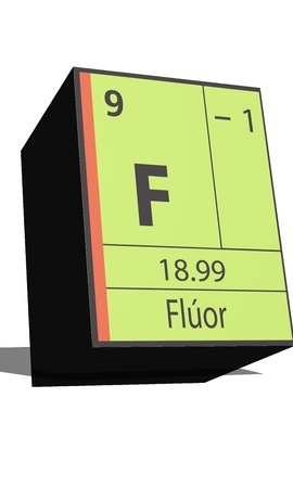 substances: F symbol chemical element of the periodic table