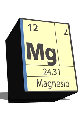 dissolved: Mg symbol chemical element of the periodic table