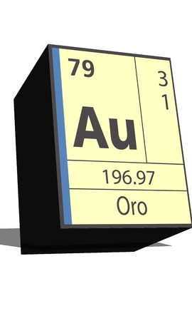 dissolved: Au symbol chemical element of the periodic table
