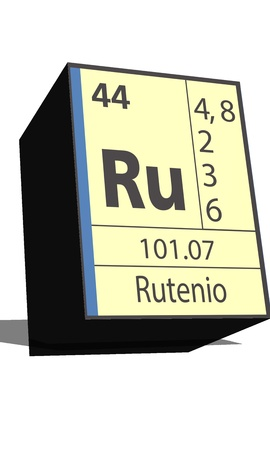 dissolved: Ru symbol chemical element of the periodic table