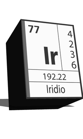 Chemical element of the periodic table  Symbol Ir