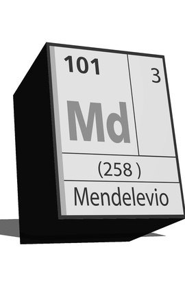 md: Chemical element of the periodic table  Symbol Md