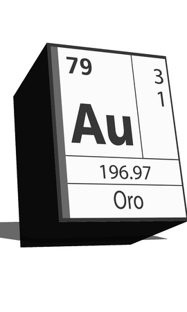 neutrons: Chemical element of the periodic table  Symbol Au