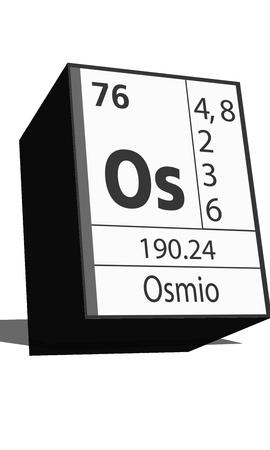 isotopes: Chemical element of the periodic table  Symbol Os