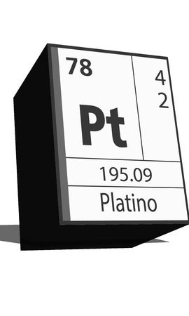 substances: Chemical element of the periodic table  Symbol Pt