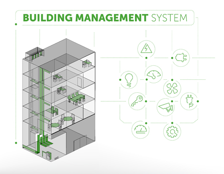 monitoring: Building Management System Concept
