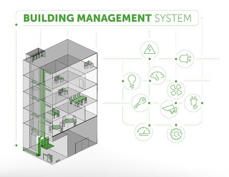 monitoreo: Concepto del Sistema de Gestión de Edificios