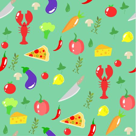 food: Food pattern