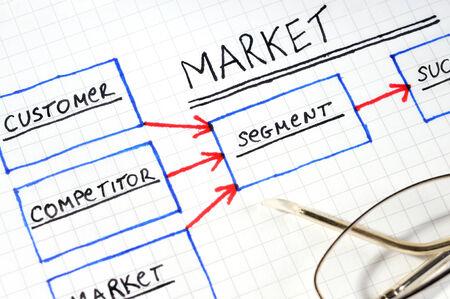 Market chart photo