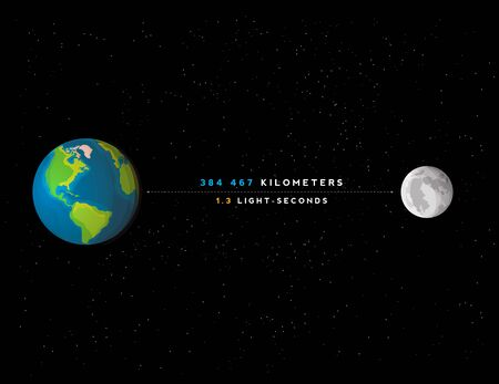 Infographic illustration: distance between the Earth and Moon, created in realistic style.