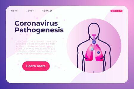 coronavirus quarantine heathcare banner concept, coronavirus heathcare , poster template