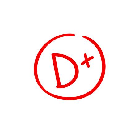 D plus examination result grade red latter mark