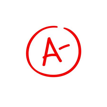 A minus examination result grade latter mark