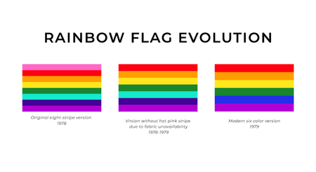 Modern LGBT pride rainbow flag evolution illustration
