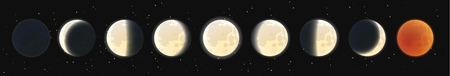 Phasen des Mondes. Mondfinsternis, bekannt als Blutmond Vektorgrafik