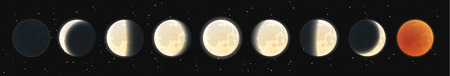 Phases of the Moon. Lunar eclipse known as a Blood Moon