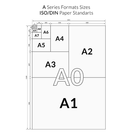 International ISO 216 A series paper sizes format comparison Фото со стока - 124900022