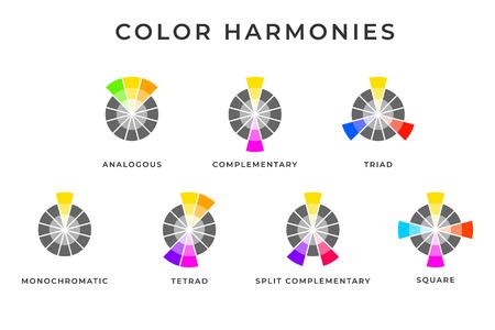 Types of color mixing harmonies memo design Vektorgrafik
