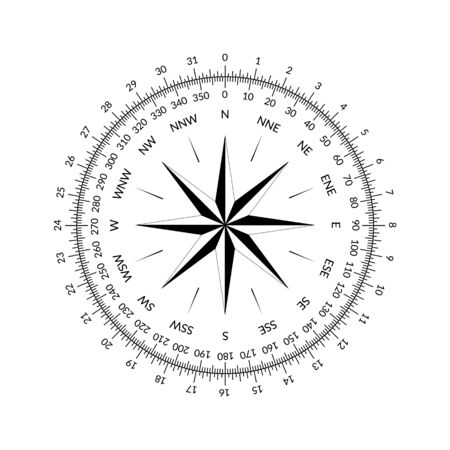 Compass face with wind rose and dial