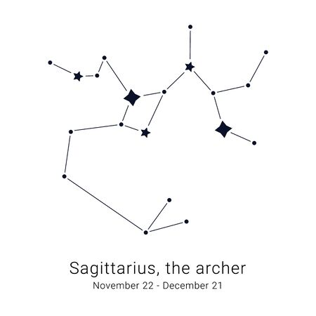 Sagittarius, the archer. Constellation and the date of birth range.