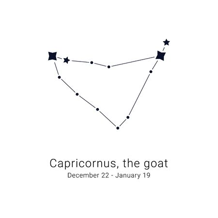 Capricornus, the goat. Constellation and the date of birth range.