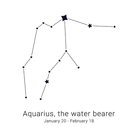 Aquarius, the water bearer. Constellation and the date of birth range.