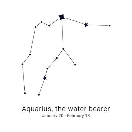 Aquarius, the water bearer. Constellation and the date of birth range. Vektoros illusztráció