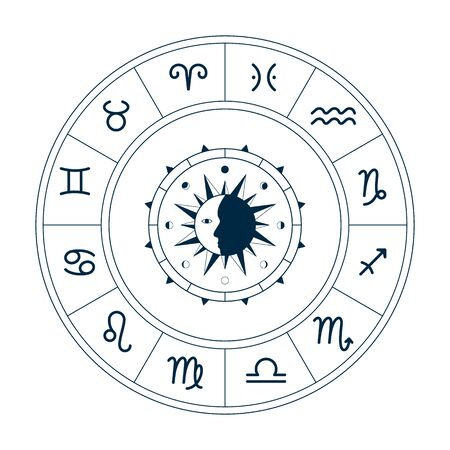 Zodiac circle with the vintage rose of winds.