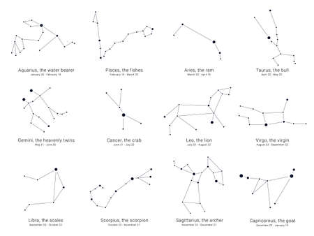 Constellations charts with the dates of birth range. 矢量图像