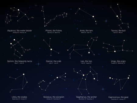 Star sky with the constellations charts and dates of birth ranges.
