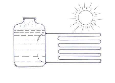 Eenvoudige regeling van de verwarming werkt op zonne-energie