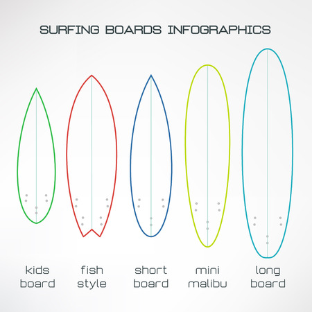 explanation: Simple surfboards types set infographics made in modern flat design  Surfing boards types explanation  Vector illustration