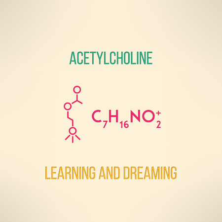 acetylcholine: Love and passion chemistry concept. Dopamine molecule background made in modern flat design. Vector illustration.