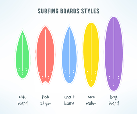 explanation: Vector surfboards types set infographics made in modern flat design. Surfing boards types explanation.